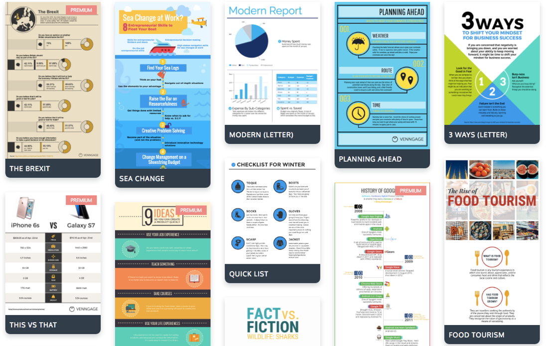 Infographic design canva
