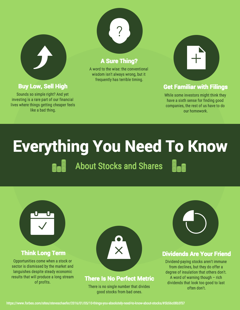 Infographic list
