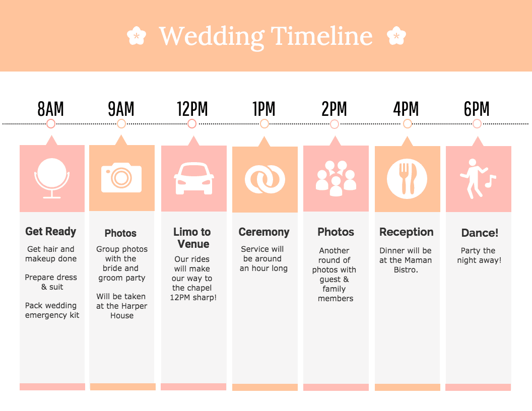 Wedding Day Itinerary Template Excel