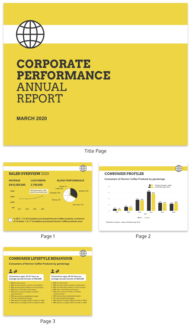 annual report template template