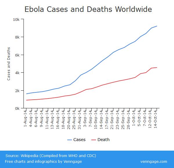 ebola infographic