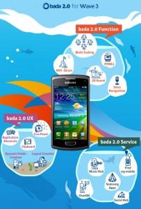Ejemplo de Samsung