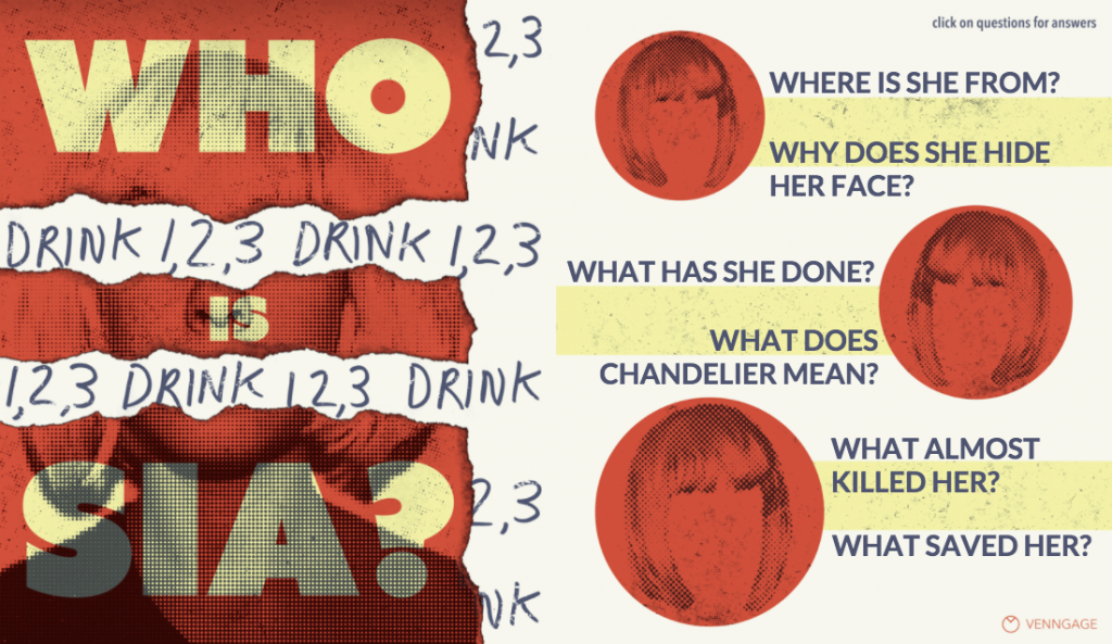 Interactive Infographic: Who is Sia?