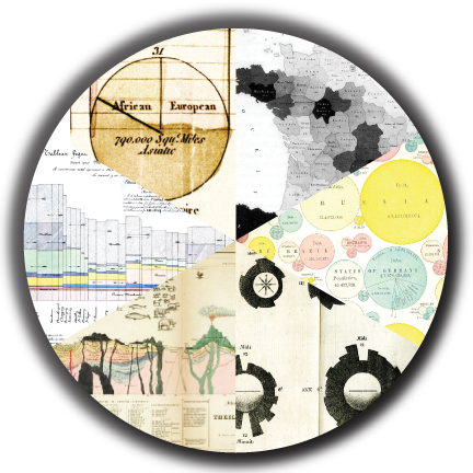 evolution of infographics