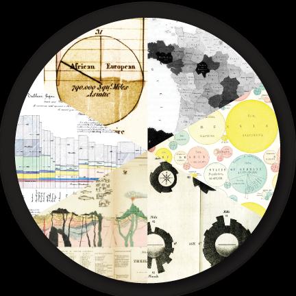 evolution of infographics