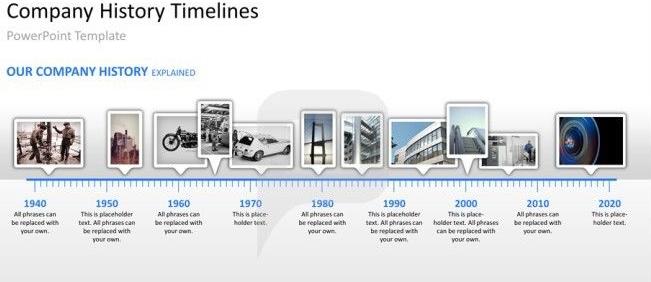 Gráfico de línea de tiempo horizontal