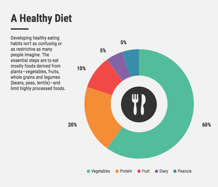 Colorful Pie Chart Template Venngage