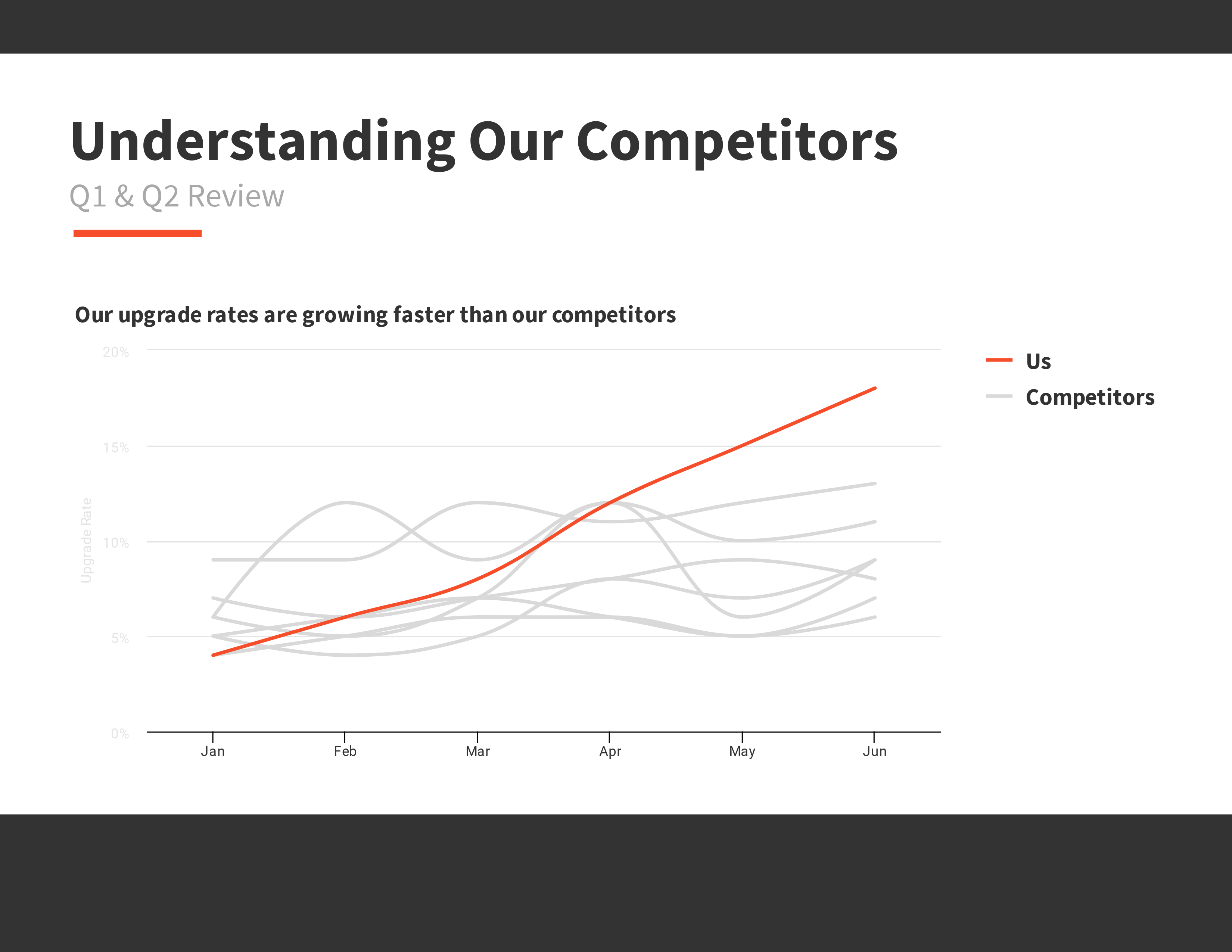 How To Choose The Best Charts For Your Infographic Venngage