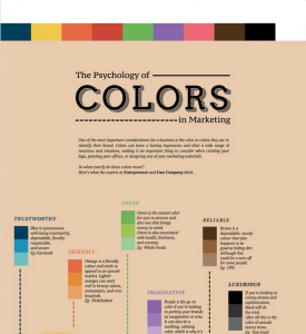 The Psycholgy of Colors in Marketing