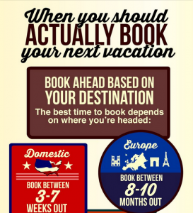 When Should You Actually Book Your Next Vacation?
