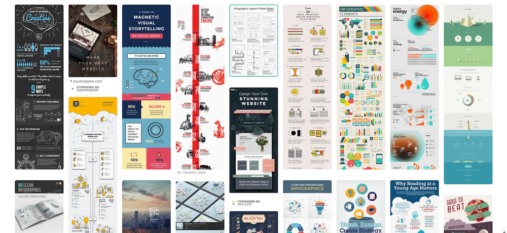 6 Formulas for the Perfect Pinterest Infographic