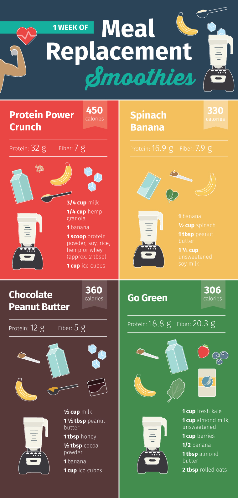 7d11f0e87014c3 6 Formulas For the Perfect Pinterest Infographic - Venngage
