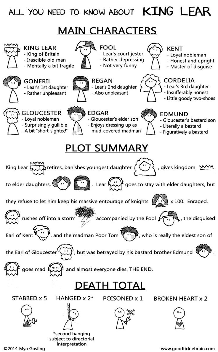 flowers for algernon plot diagram the best flowers ideas what is the theme of flowers for algernon