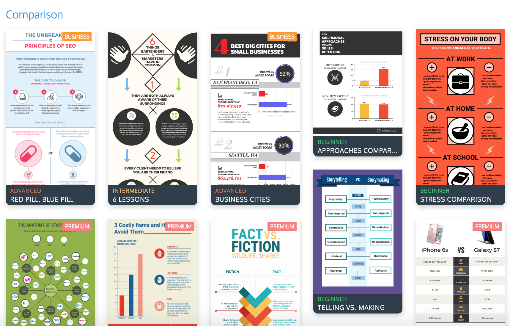 The Top 9 Infographic Template Types Venngage – Product Comparison Template Word