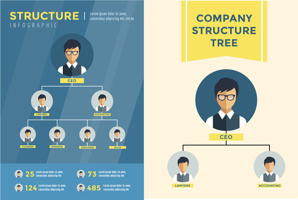 Hierarchical Infographic Template