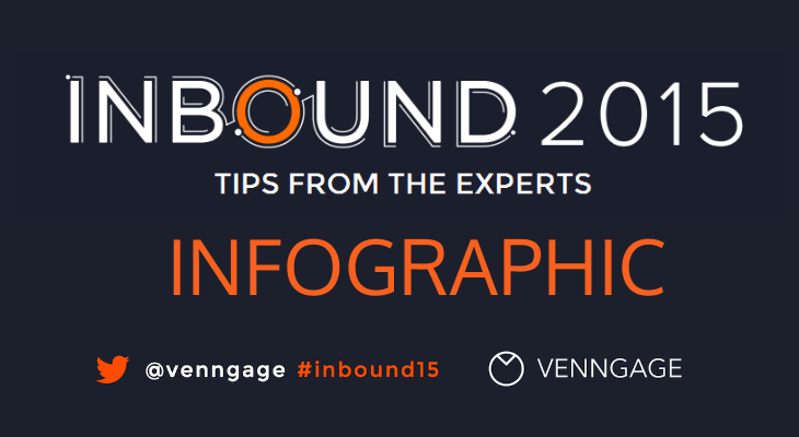 Inbound 15 Infographic Template