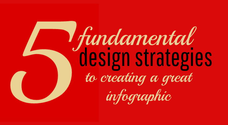 5 fundamental design strategies to creating a great infographics