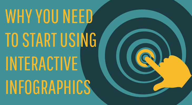 Why you need to start creating interactive infographics
