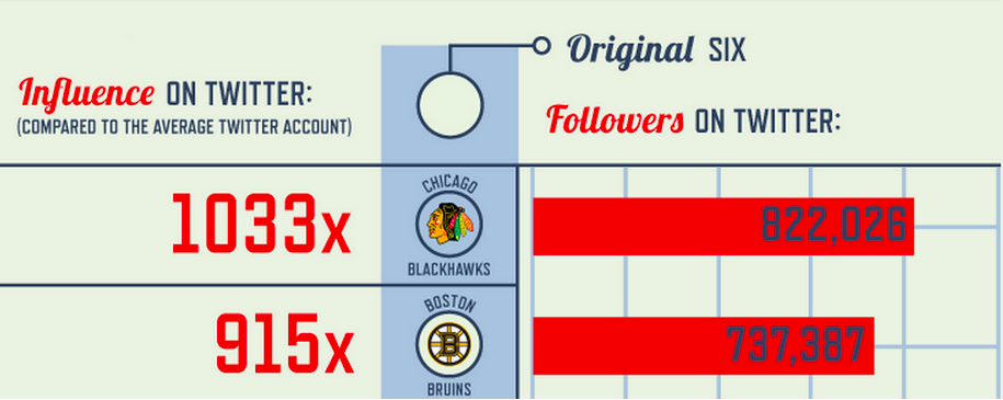 wince false infographic design