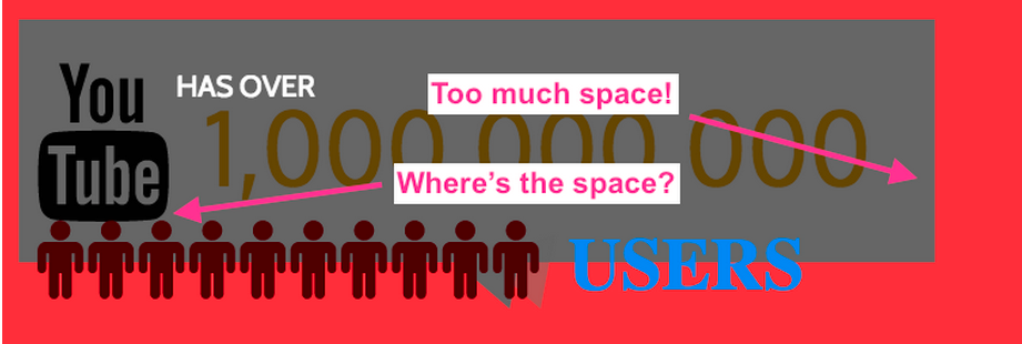 too much space infographic design