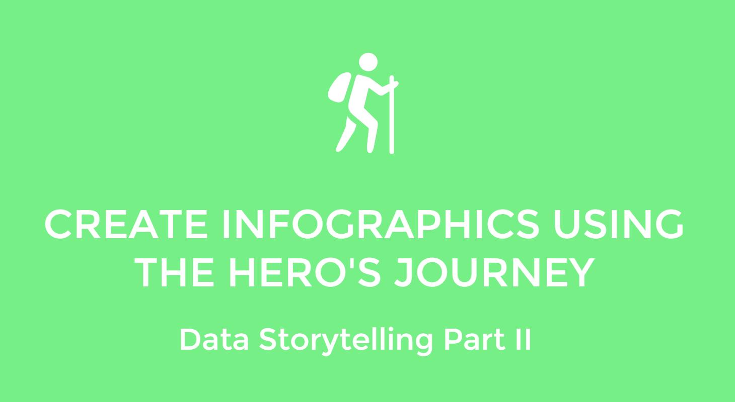 Create Infographics Using the Hero's Journey - Venngage