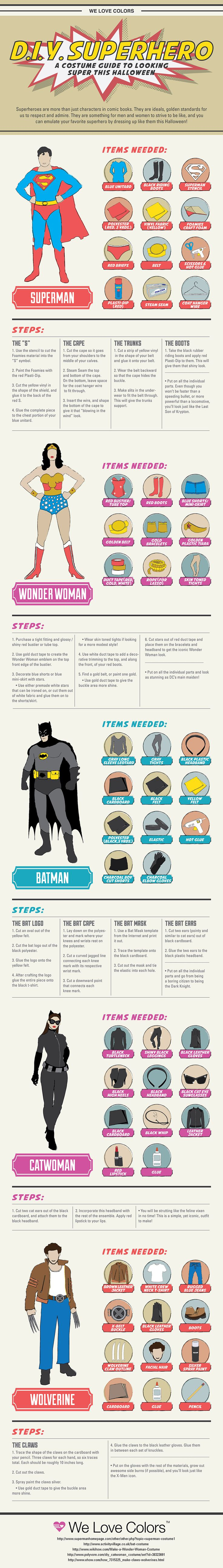 super hero costume infographic