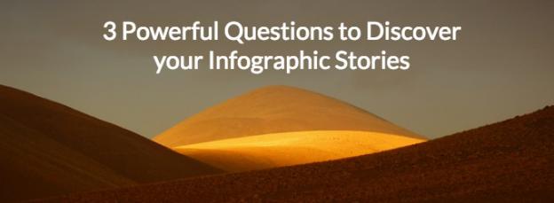 3 poderosas preguntas para descubrir la historia de tu infografía