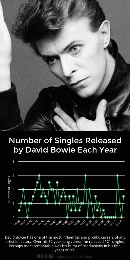5_David Bowie