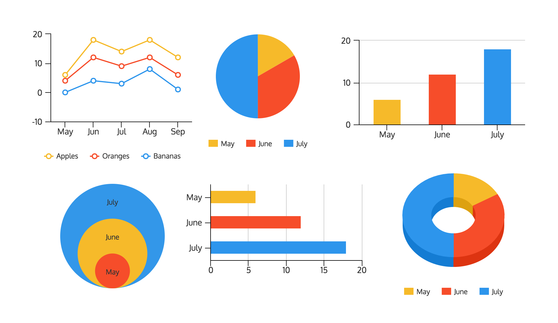 How to visualize survey results venngage for Design of household surveys