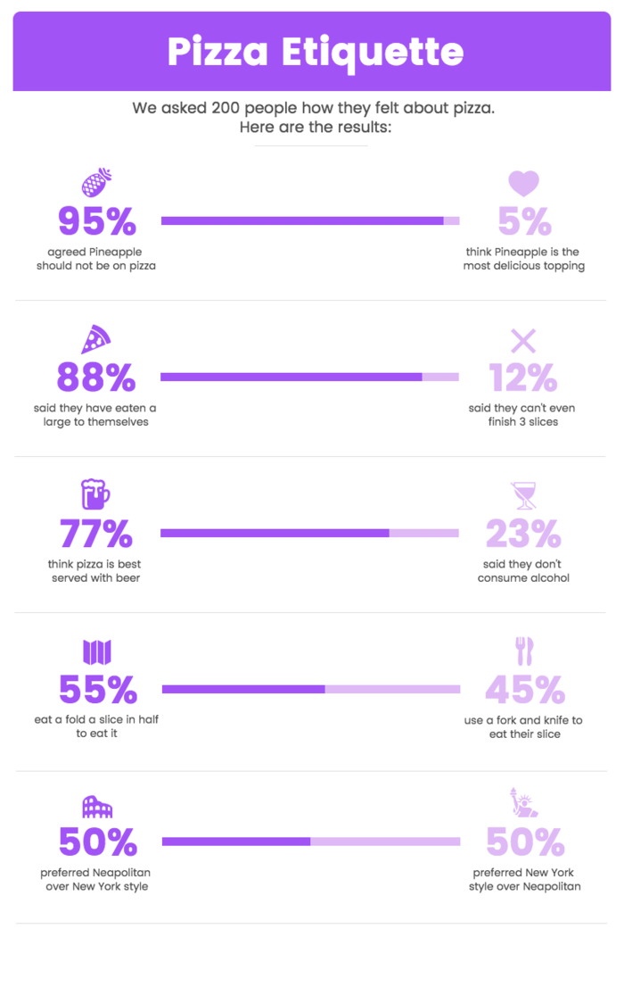 How to Visualize Survey Results Using Infographics - Venngage