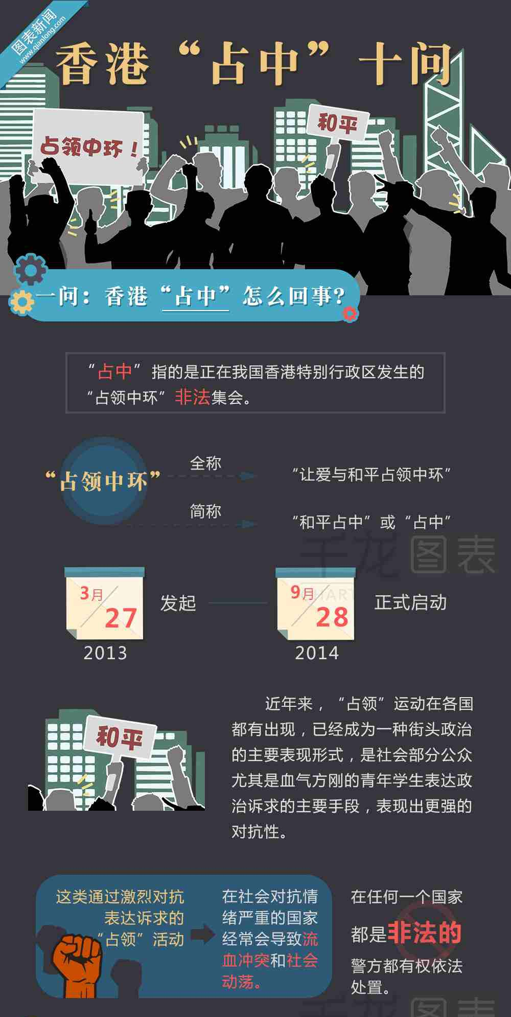 occupy infographic 1