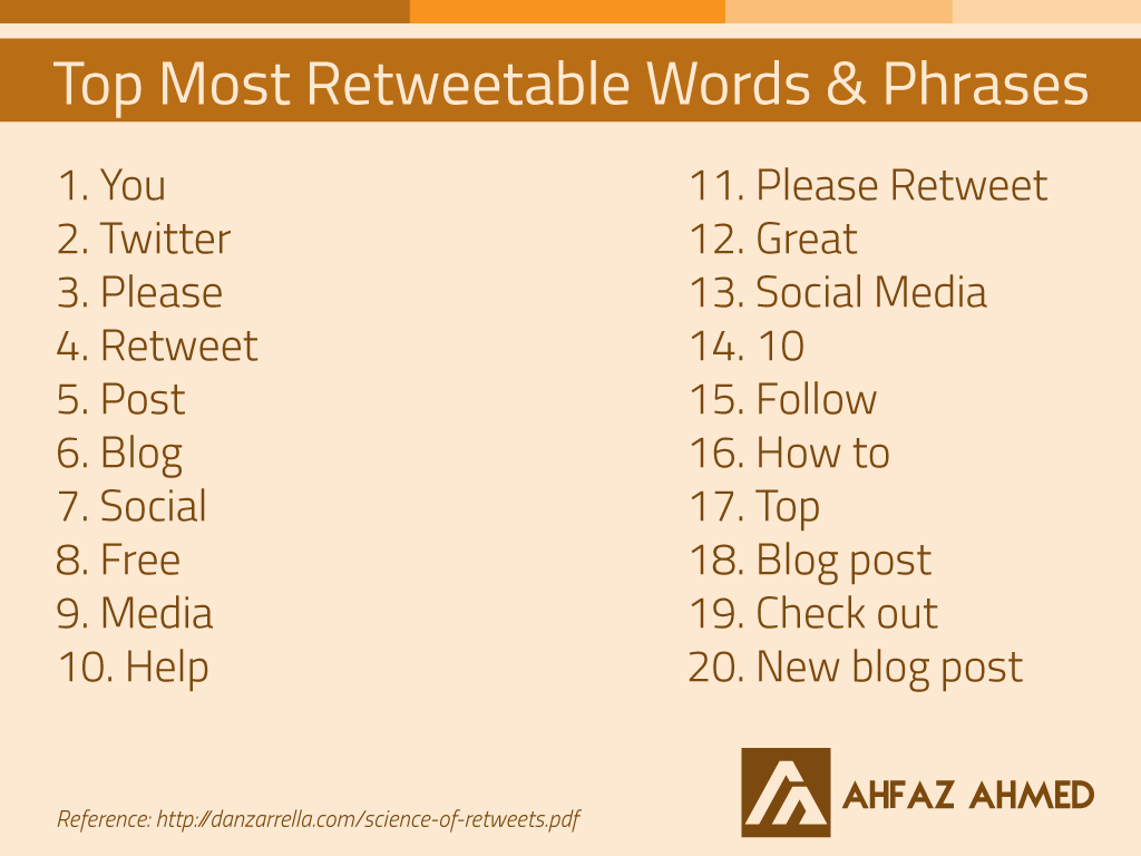 Most-Retweetable-words-and-phrases