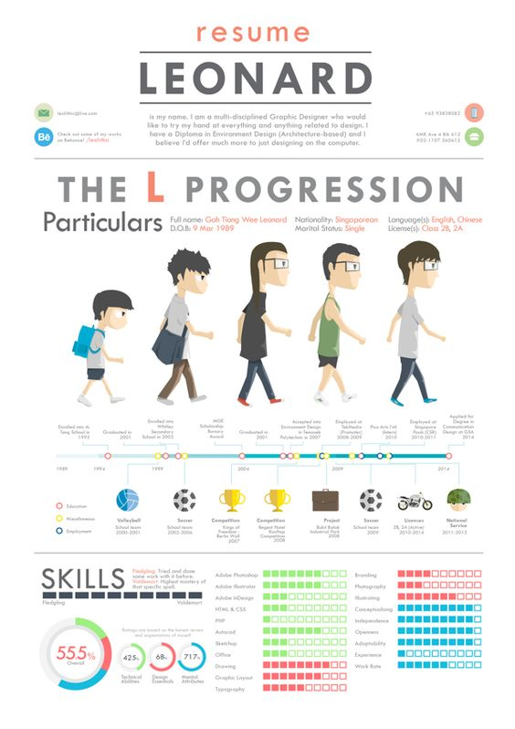the l progression - Resume Infographic