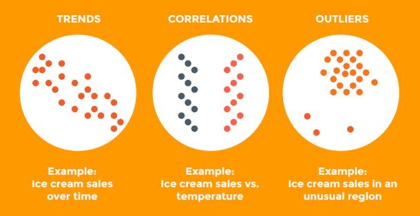 infographic design bubbles
