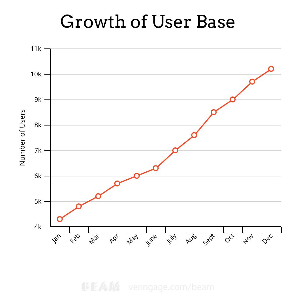 line chart infographic design