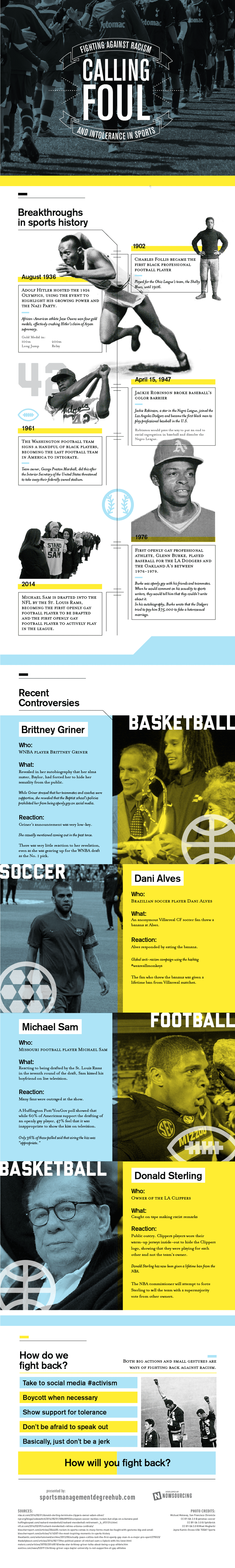 racism-in-sports infographic design
