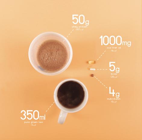 typographt infographic design 2