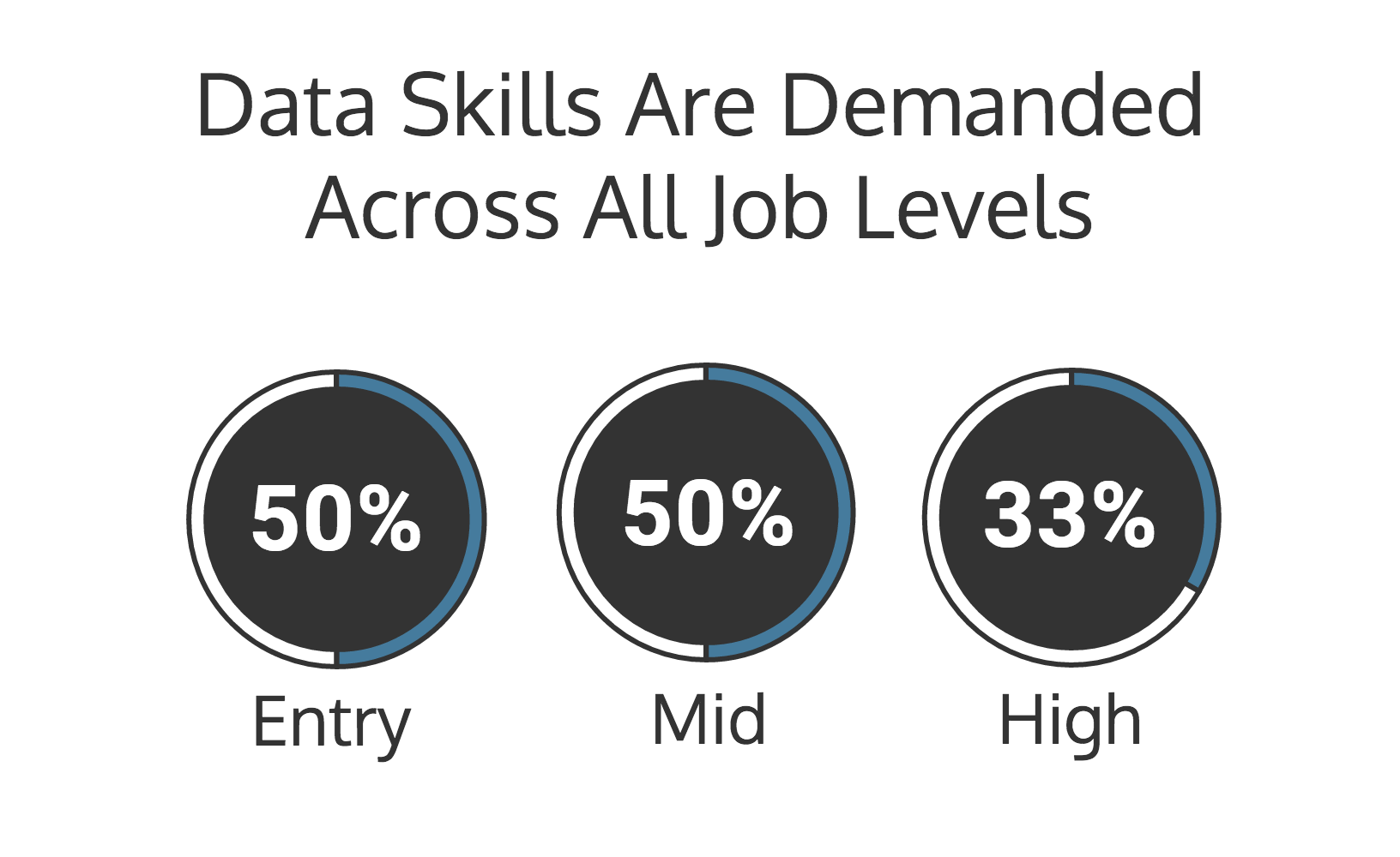 Marketing Skills Infographic 2016- Data Analysis