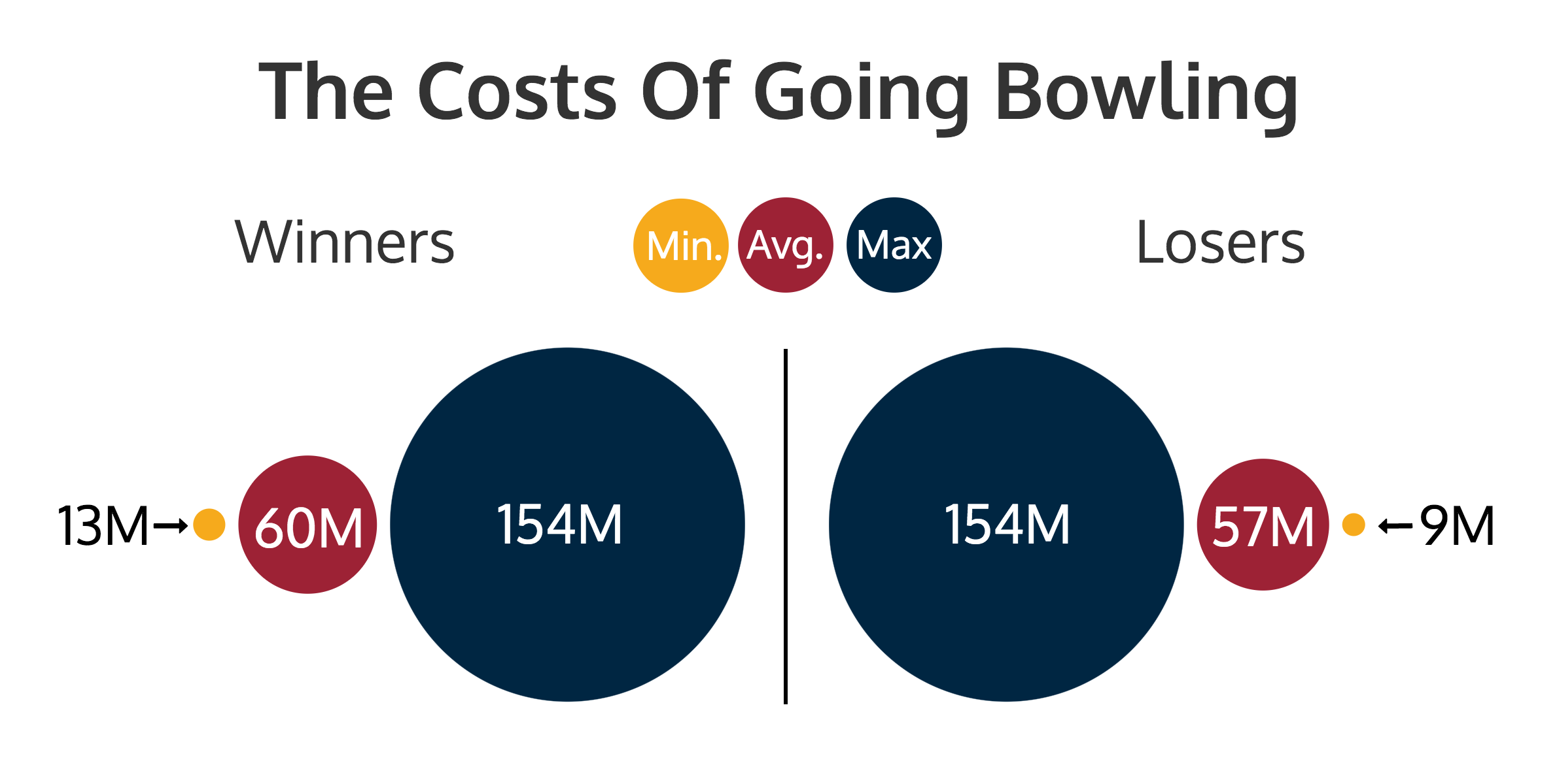 Can Schools Actually Be Paying College Athletes? How Money In College Football Flows