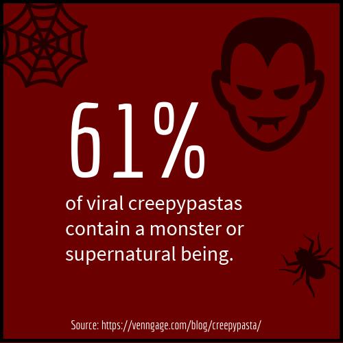 creepypasta study