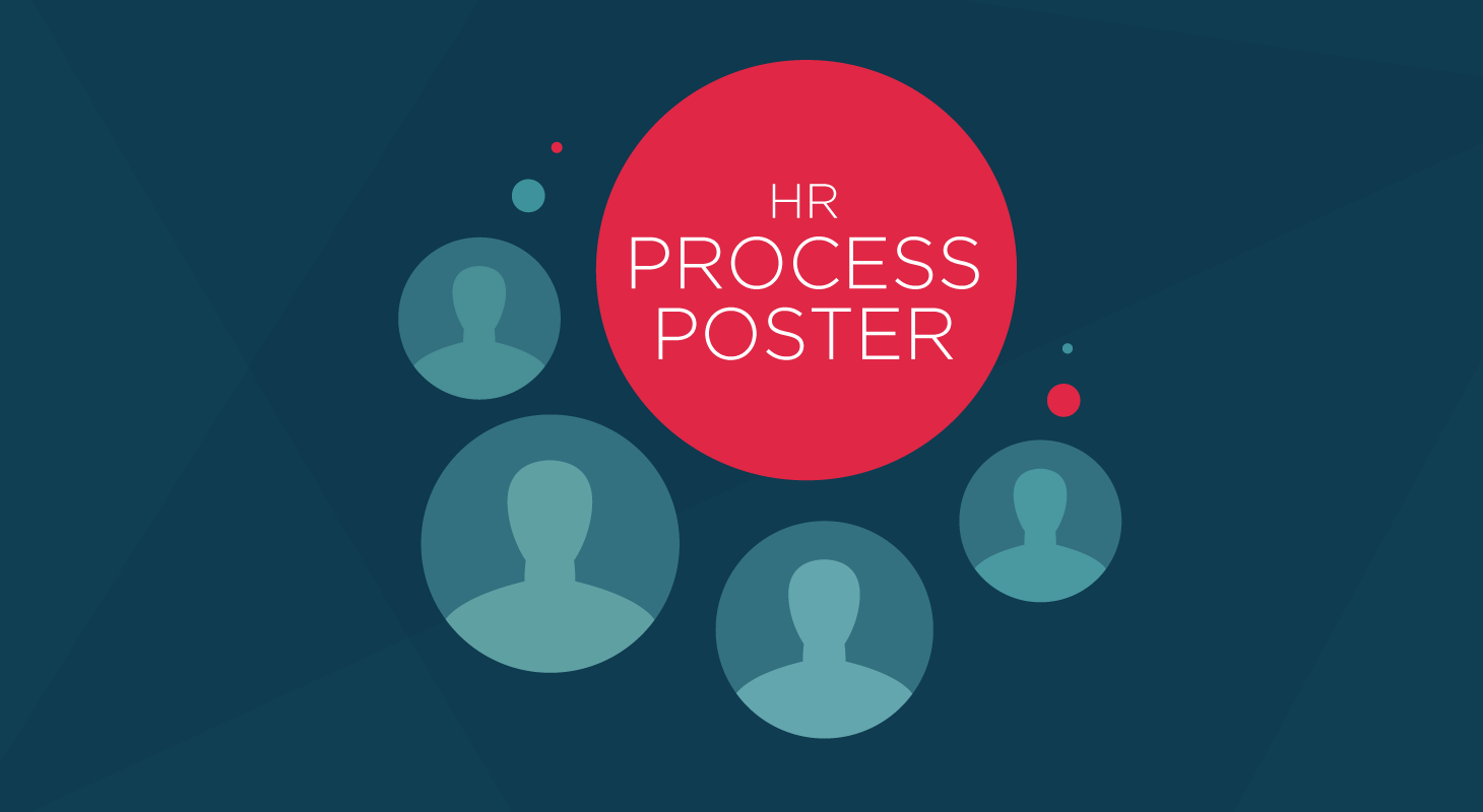 How To Make An Hr Process Poster Infographic Venngage Flow Diagram Optional Steps