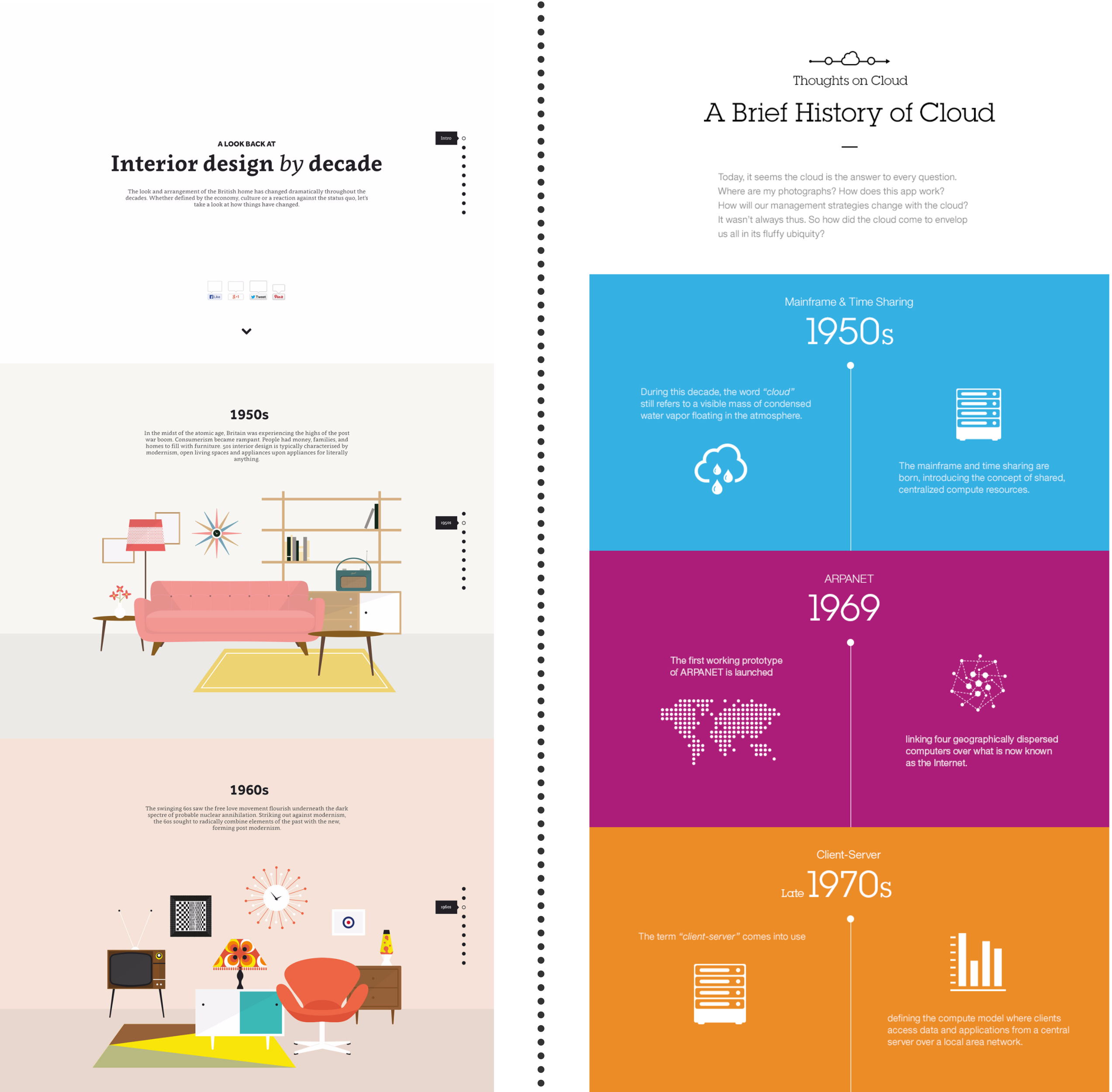 How to create a timeline infographic in 6 easy steps venngage create a timeline infographic geenschuldenfo Choice Image