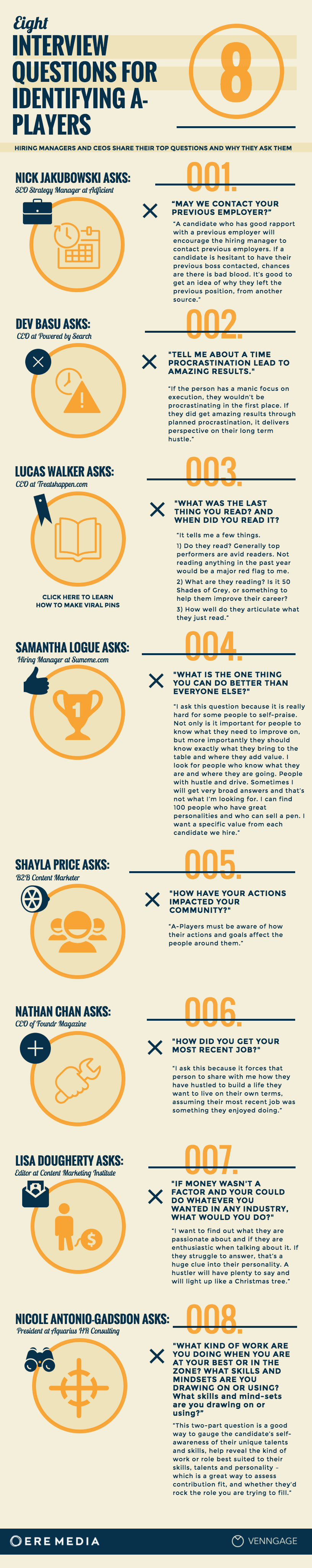 Infographic: Interview Questions for A-Players   Venngage