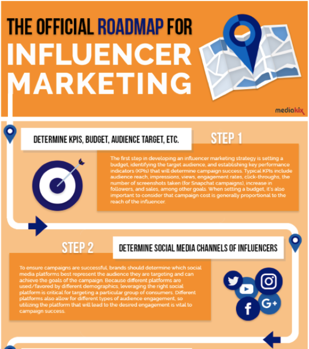 Infographics: Marketing Infographics 2