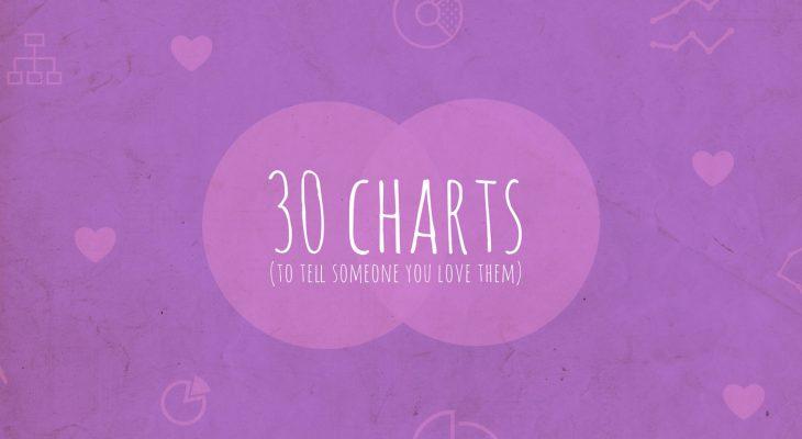 Infographics: 30 Charts