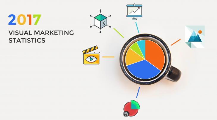 visual marketing statistics 2017
