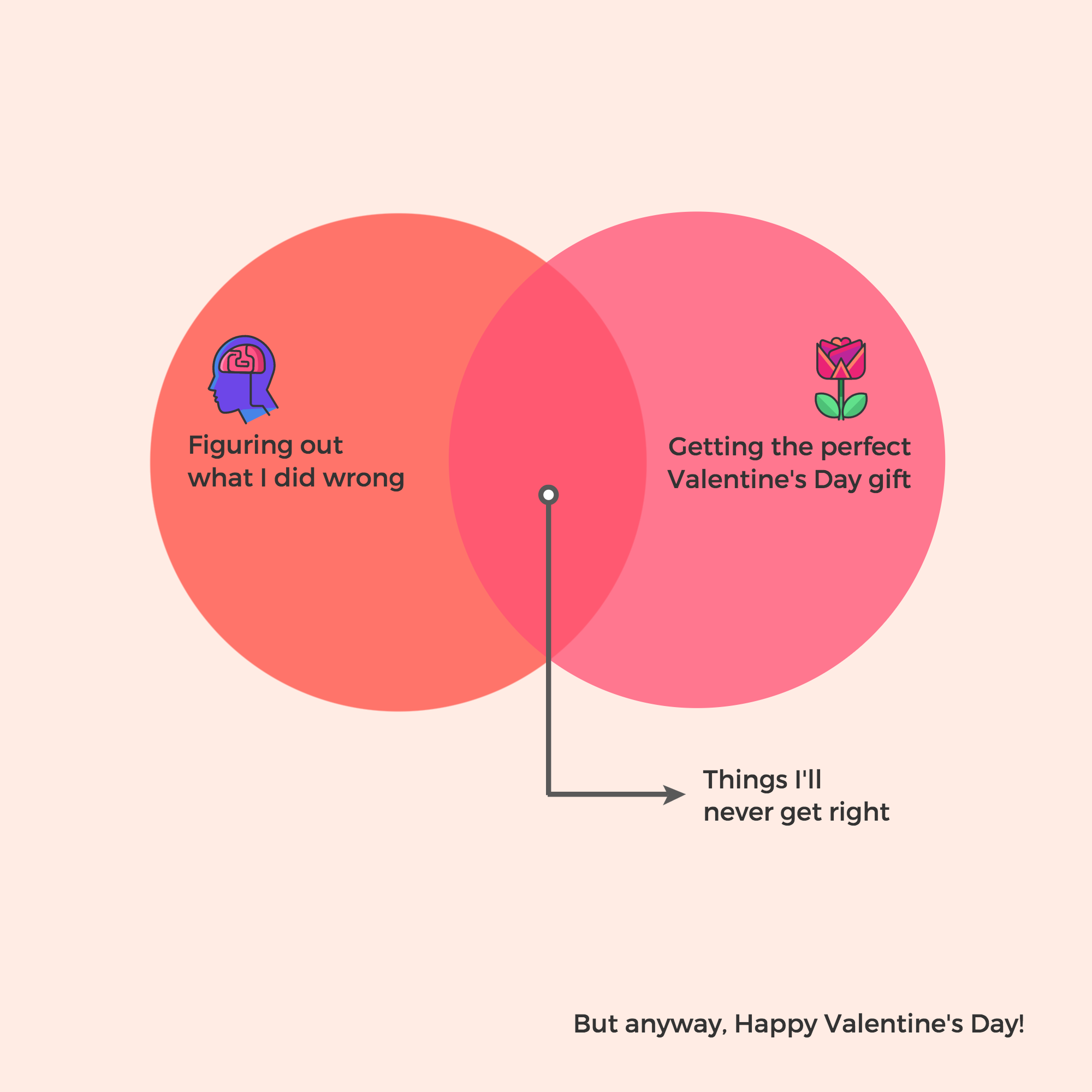 30 Valentine's Day Charts to Say I Love You - Venngage
