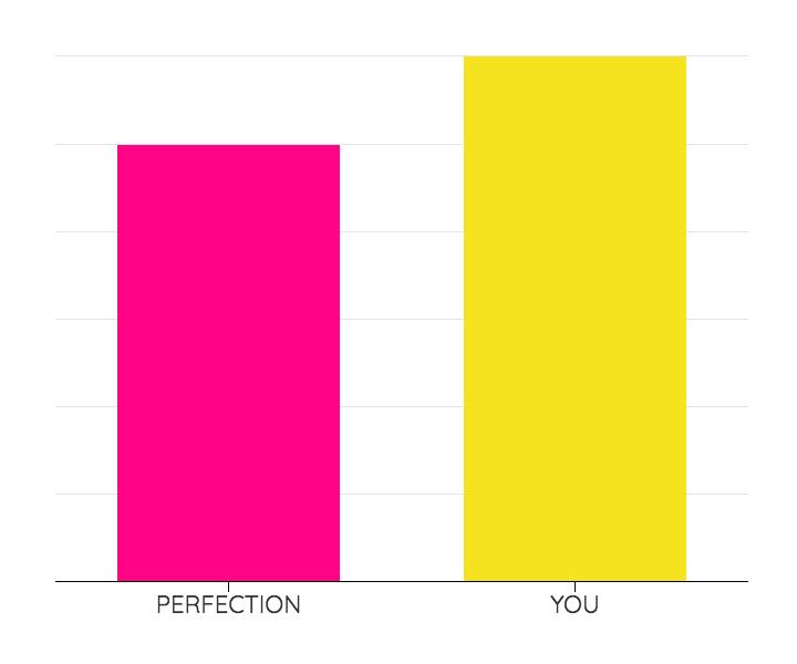 Infographics: Perfect