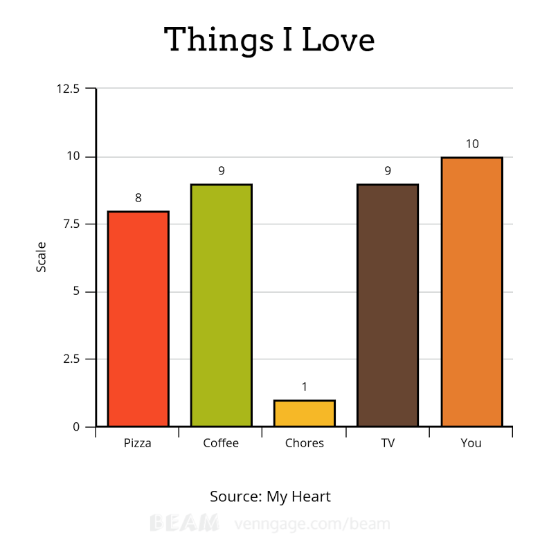 Infographics: Things I Love