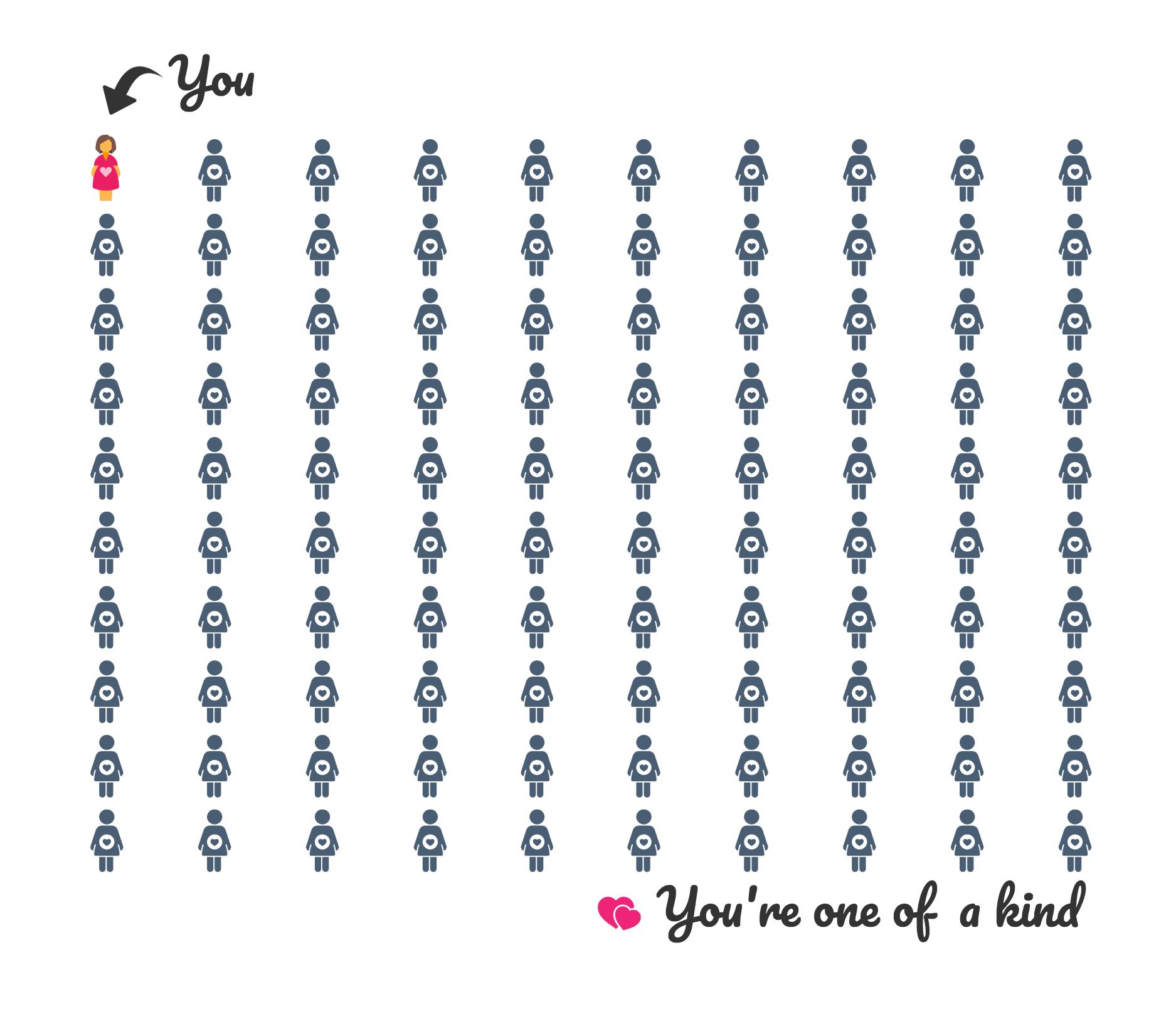 Infographics: One